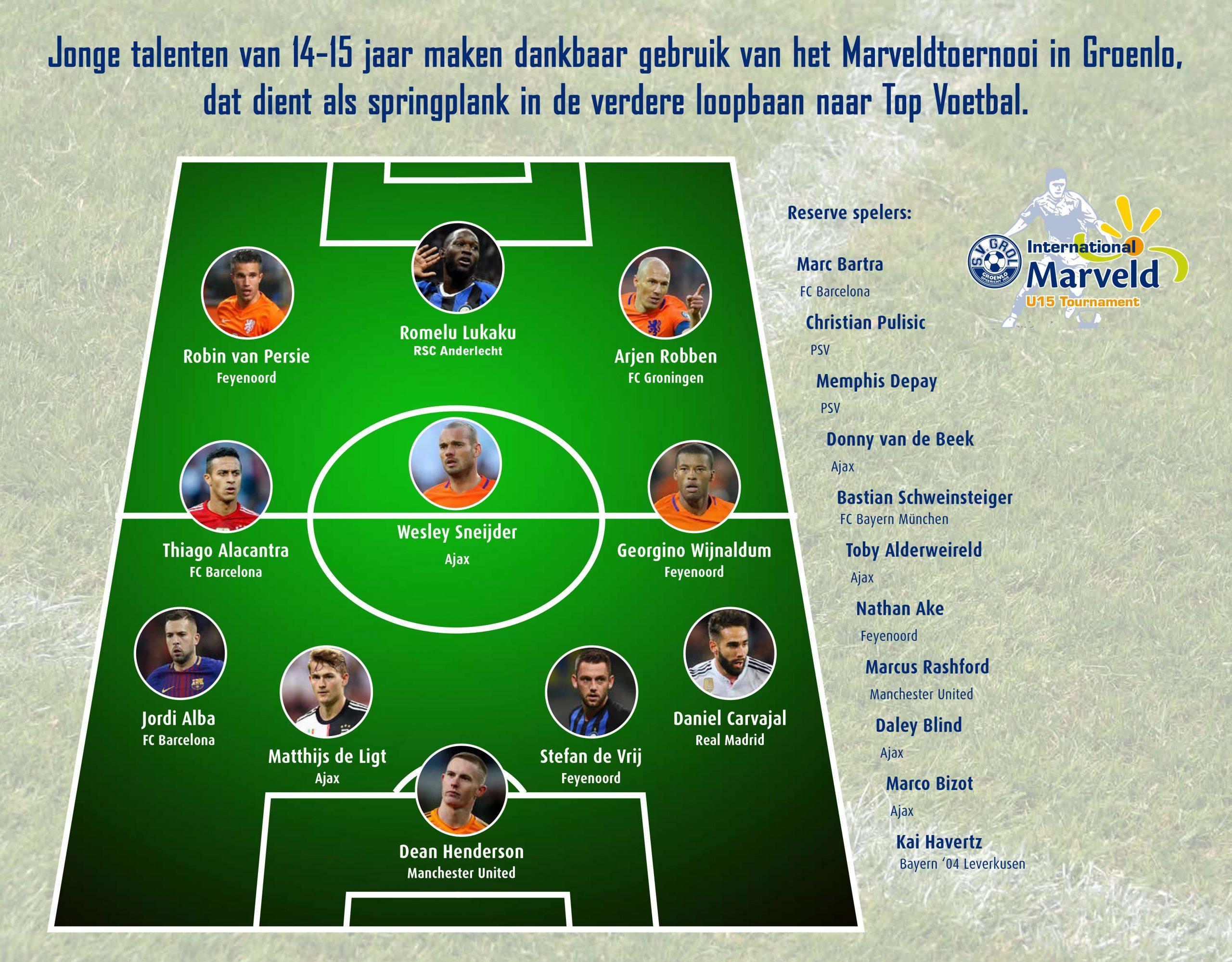 Marveld Tournament - Star Team International